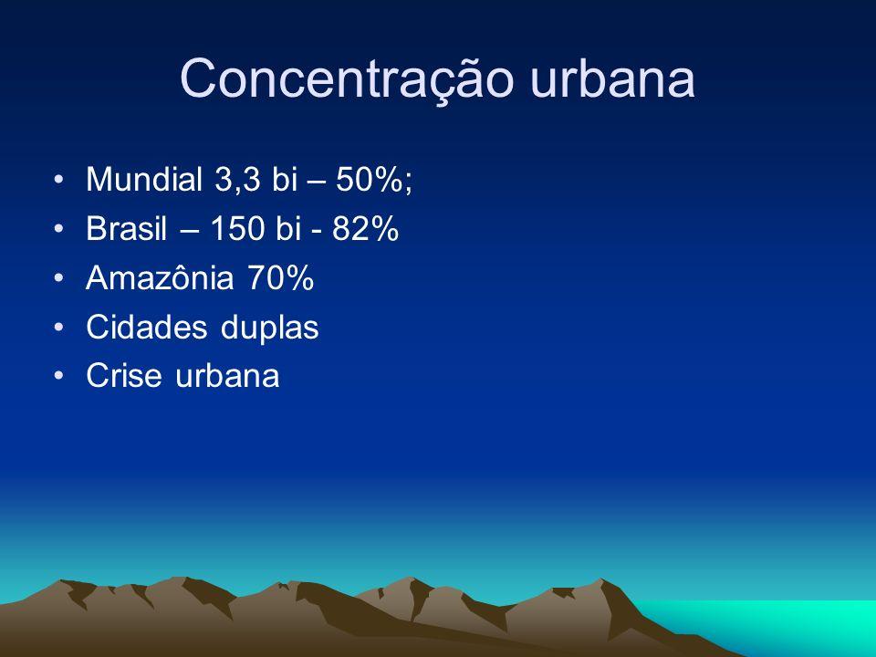 Concentração urbana Mundial 3,3 bi – 50%; Brasil – 150 bi - 82%