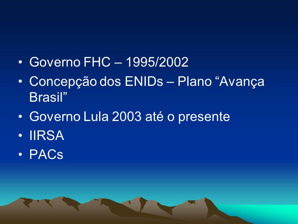 Governo FHC – 1995/2002 Concepção dos ENIDs – Plano Avança Brasil Governo Lula 2003 até o presente.