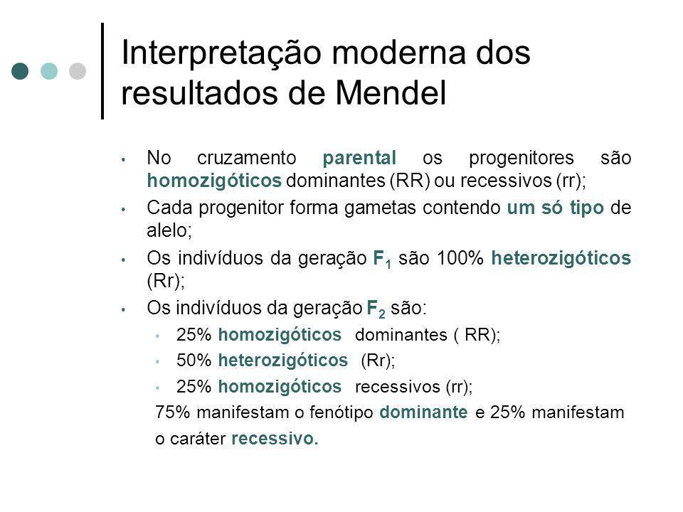 Interpretação moderna dos resultados de Mendel