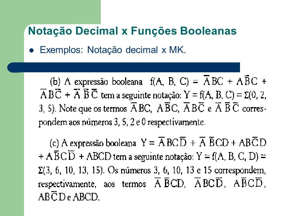 Notação Decimal x Funções Booleanas