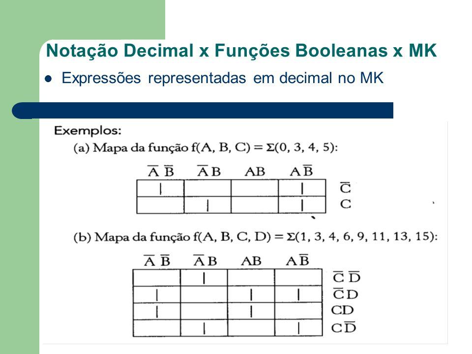Notação Decimal x Funções Booleanas x MK