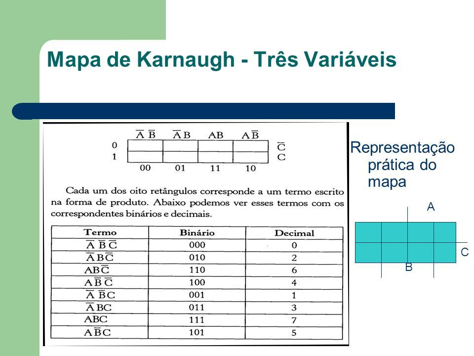 Mapa de Karnaugh - Três Variáveis