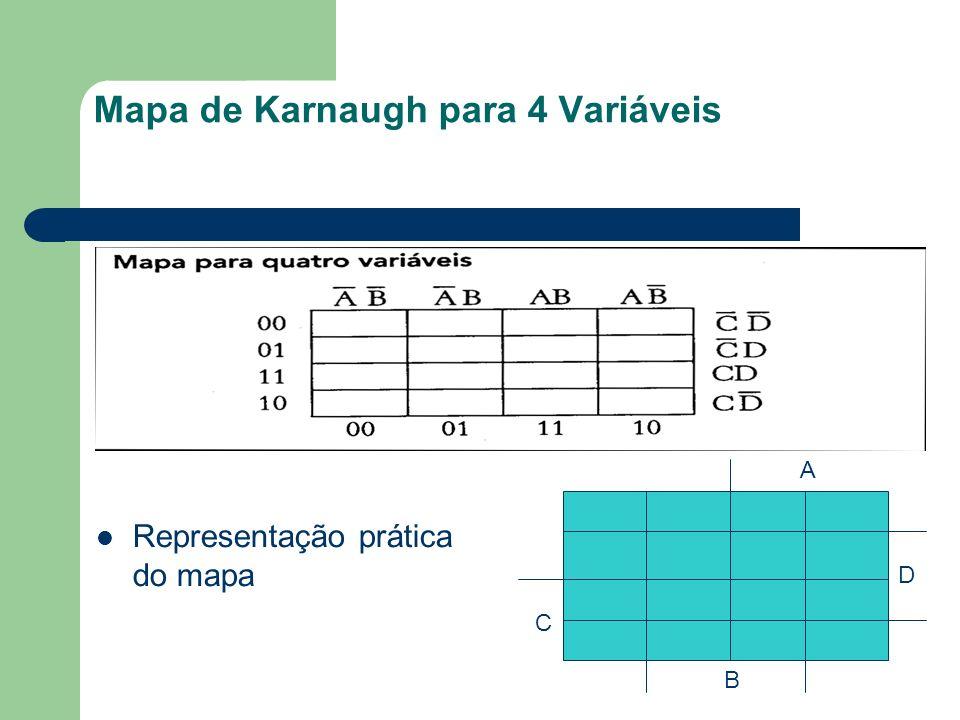 Mapa de Karnaugh para 4 Variáveis