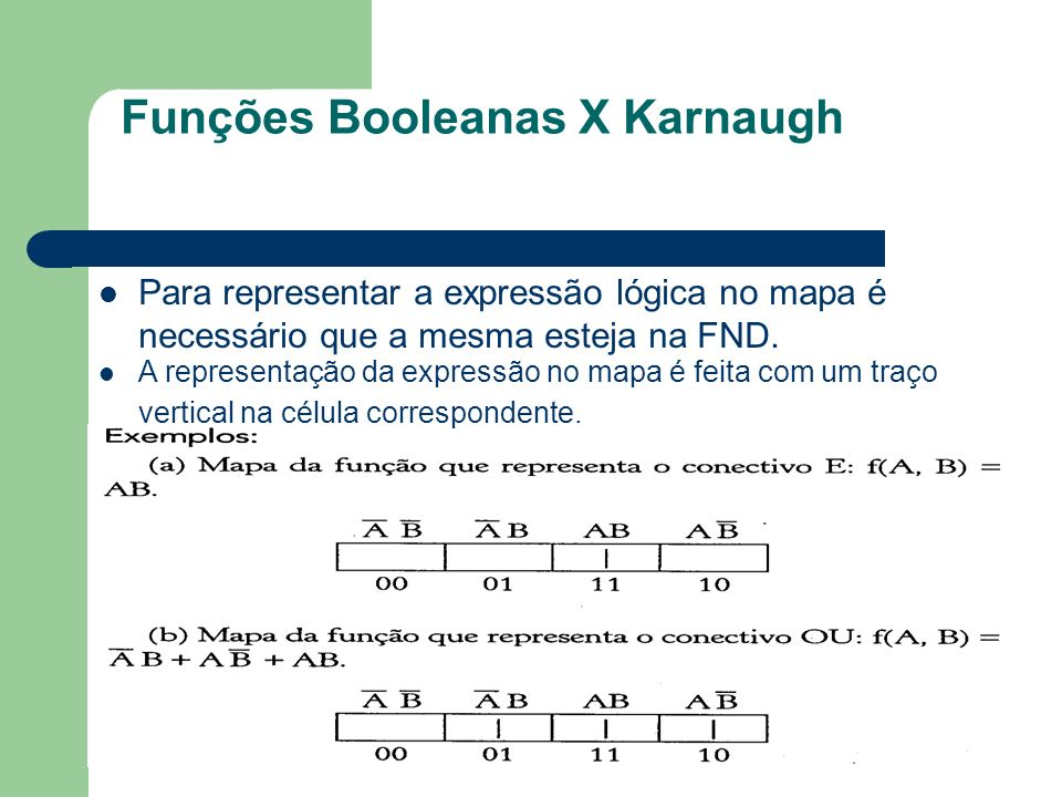 Funções Booleanas X Karnaugh