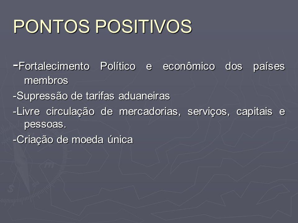 PONTOS POSITIVOS-Fortalecimento Político e econômico dos países membros. -Supressão de tarifas aduaneiras.