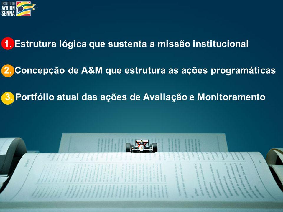 1. Estrutura lógica que sustenta a missão institucional