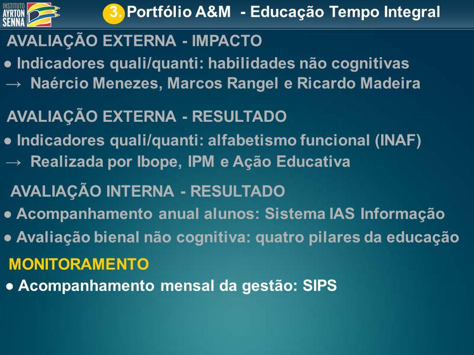 3. Portfólio A&M - Educação Tempo Integral