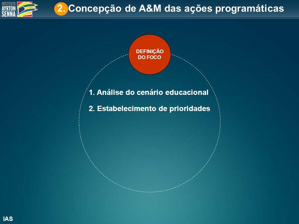 2. Concepção de A&M das ações programáticas
