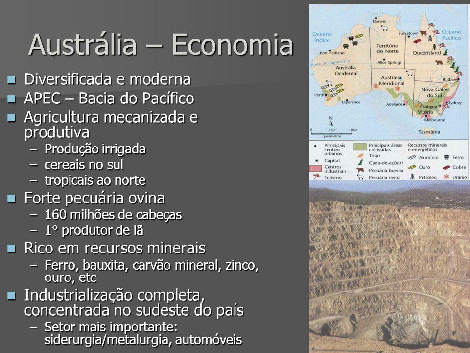 Austrália – Economia Diversificada e moderna APEC – Bacia do Pacífico
