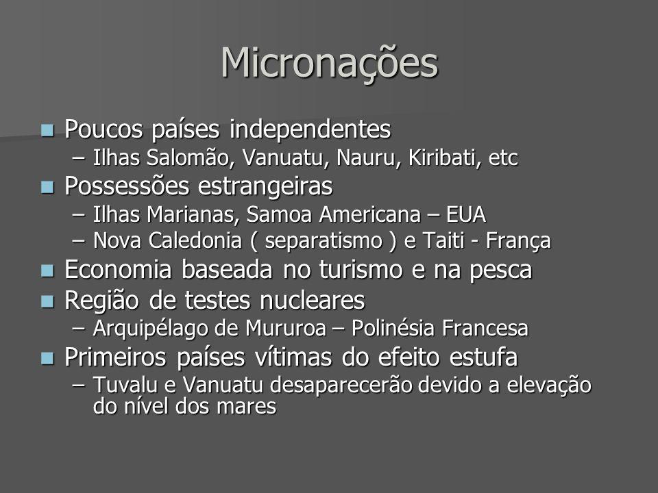 Micronações Poucos países independentes Possessões estrangeiras
