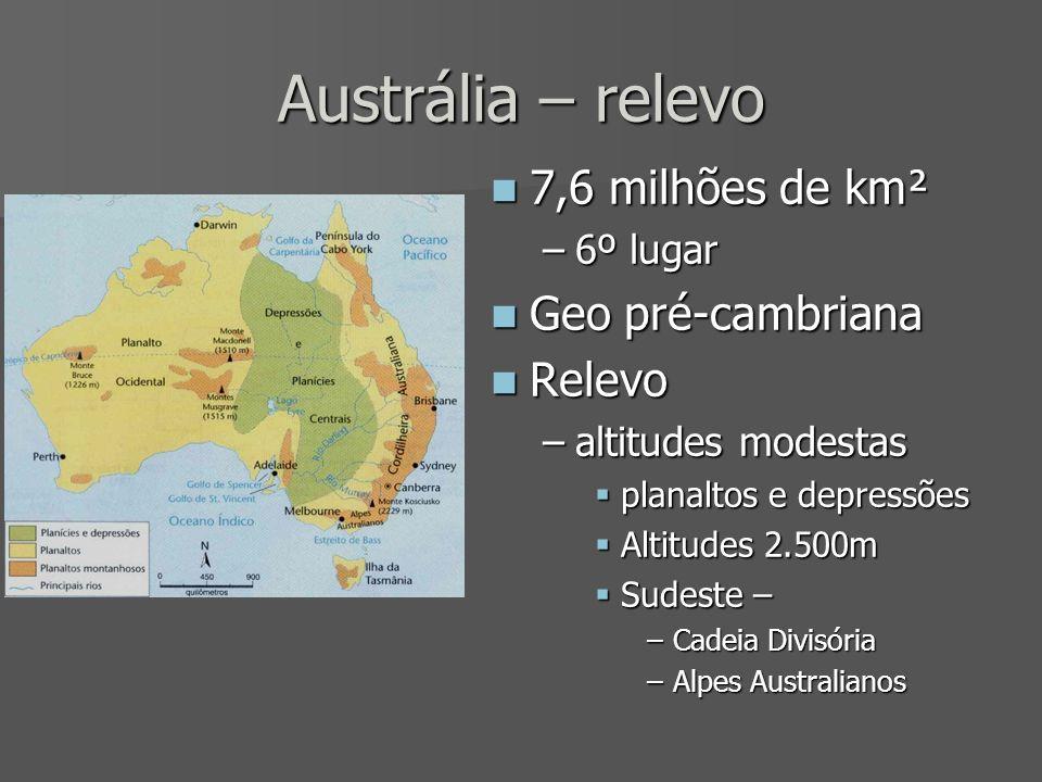 Austrália – relevo 7,6 milhões de km² Geo pré-cambriana Relevo