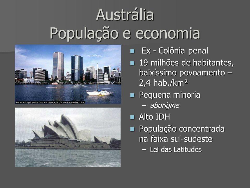 Austrália População e economia