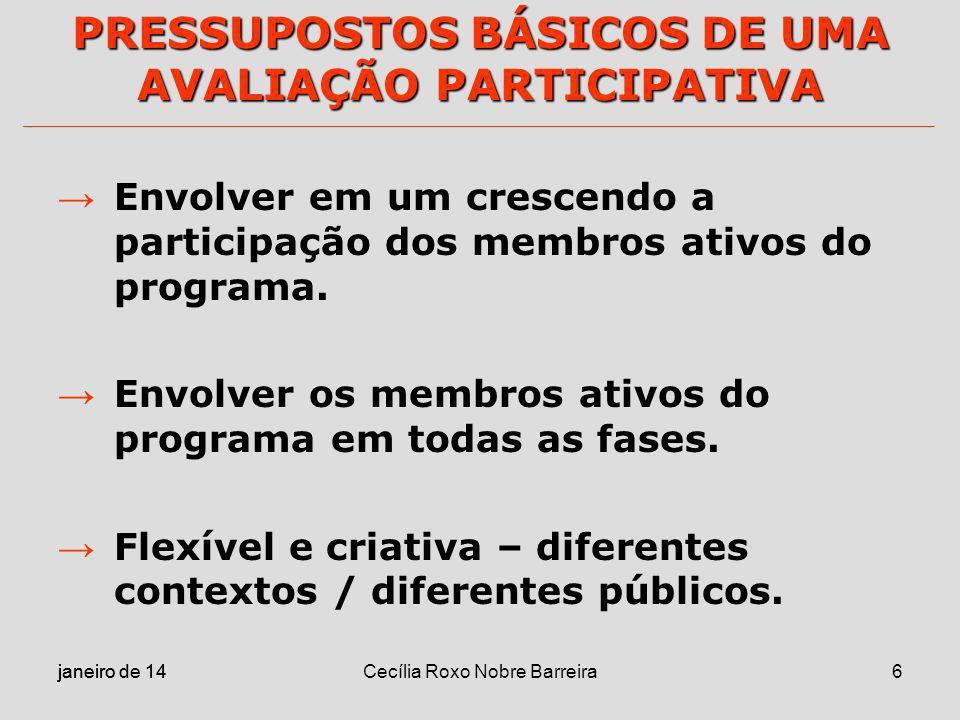 PRESSUPOSTOS BÁSICOS DE UMA AVALIAÇÃO PARTICIPATIVA