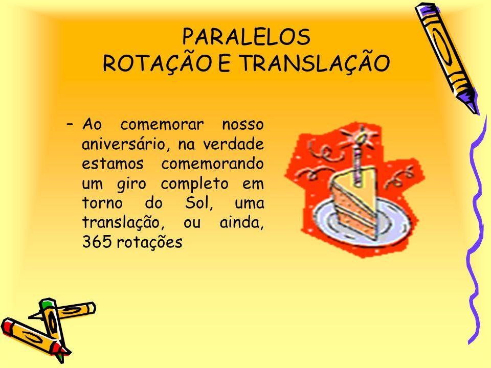 PARALELOS ROTAÇÃO E TRANSLAÇÃO