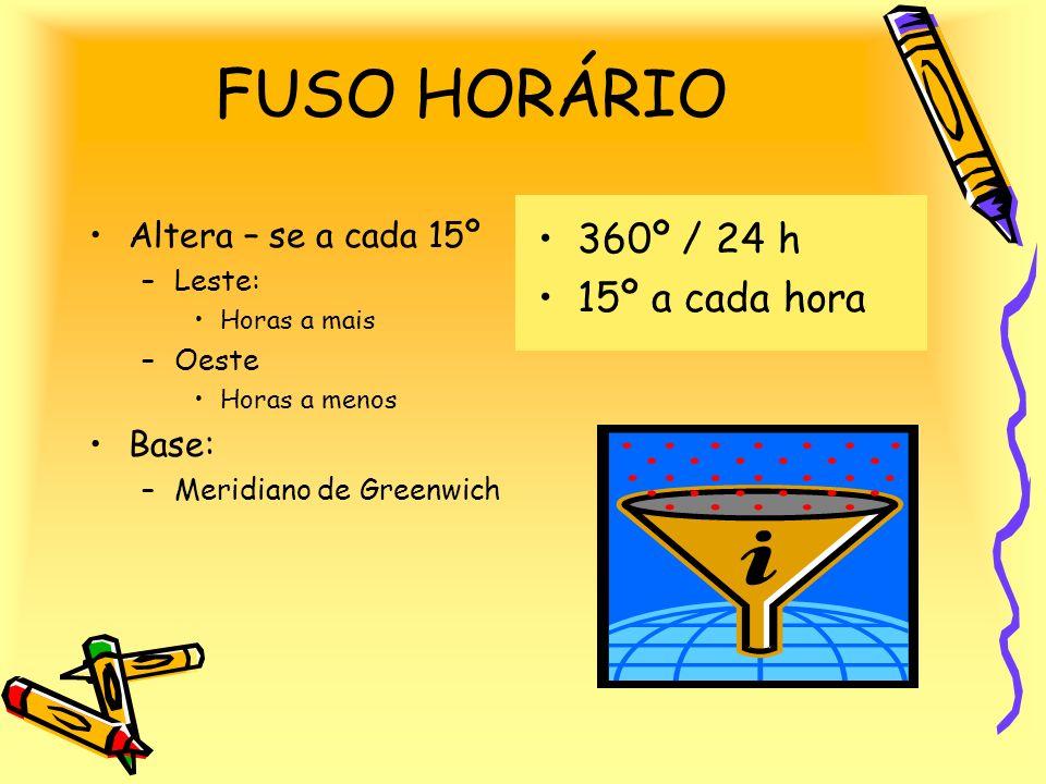 FUSO HORÁRIO 360º / 24 h 15º a cada hora Altera – se a cada 15º Base: