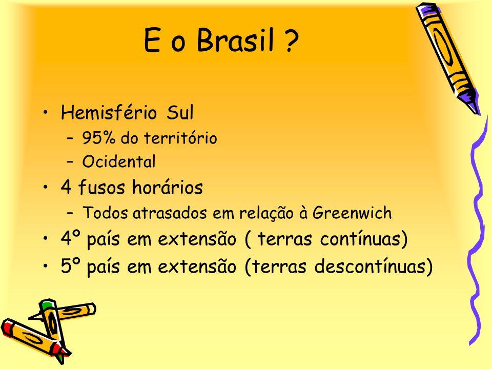 E o Brasil Hemisfério Sul 4 fusos horários