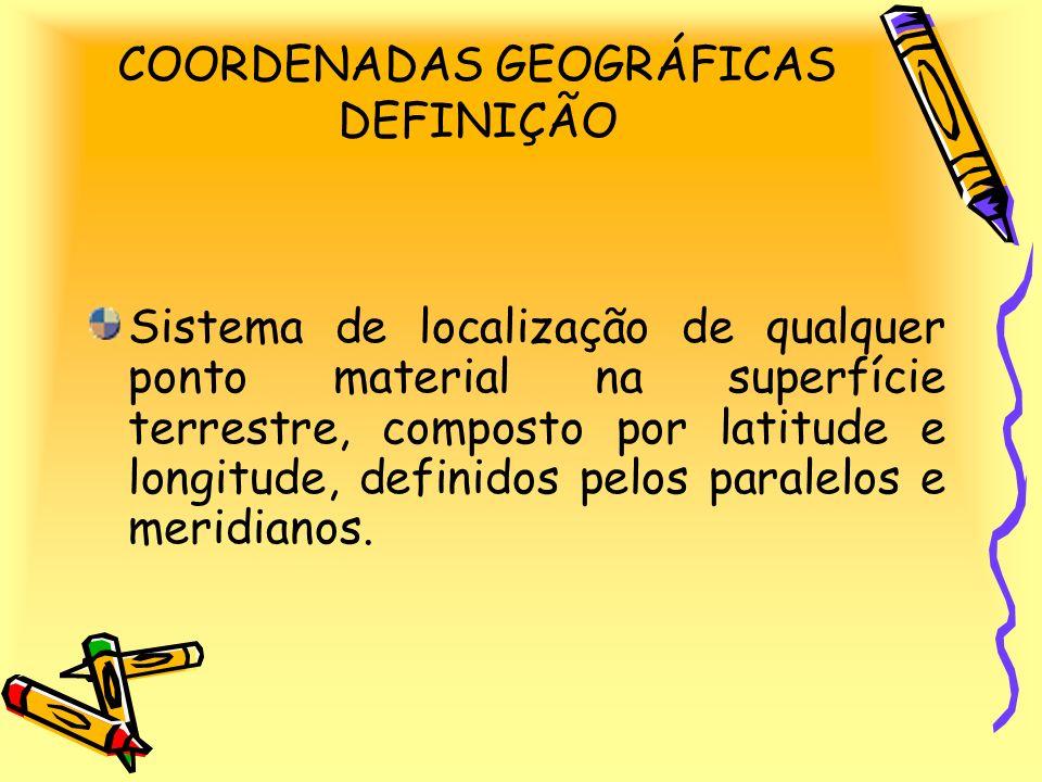 COORDENADAS GEOGRÁFICAS DEFINIÇÃO