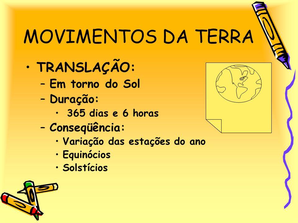 MOVIMENTOS DA TERRA TRANSLAÇÃO: Em torno do Sol Duração: Conseqüência: