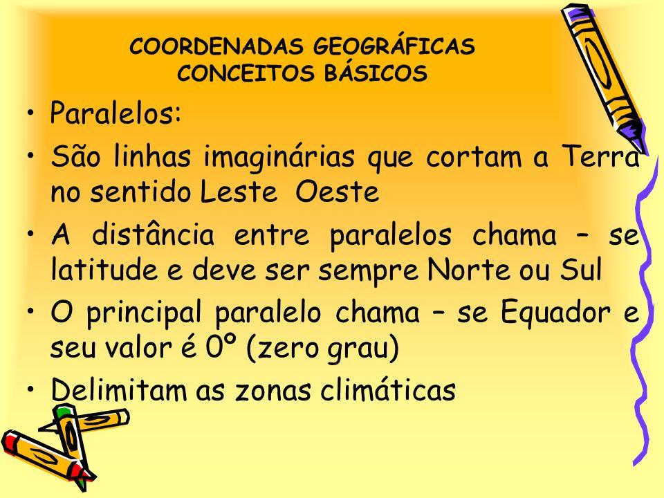 COORDENADAS GEOGRÁFICAS CONCEITOS BÁSICOS