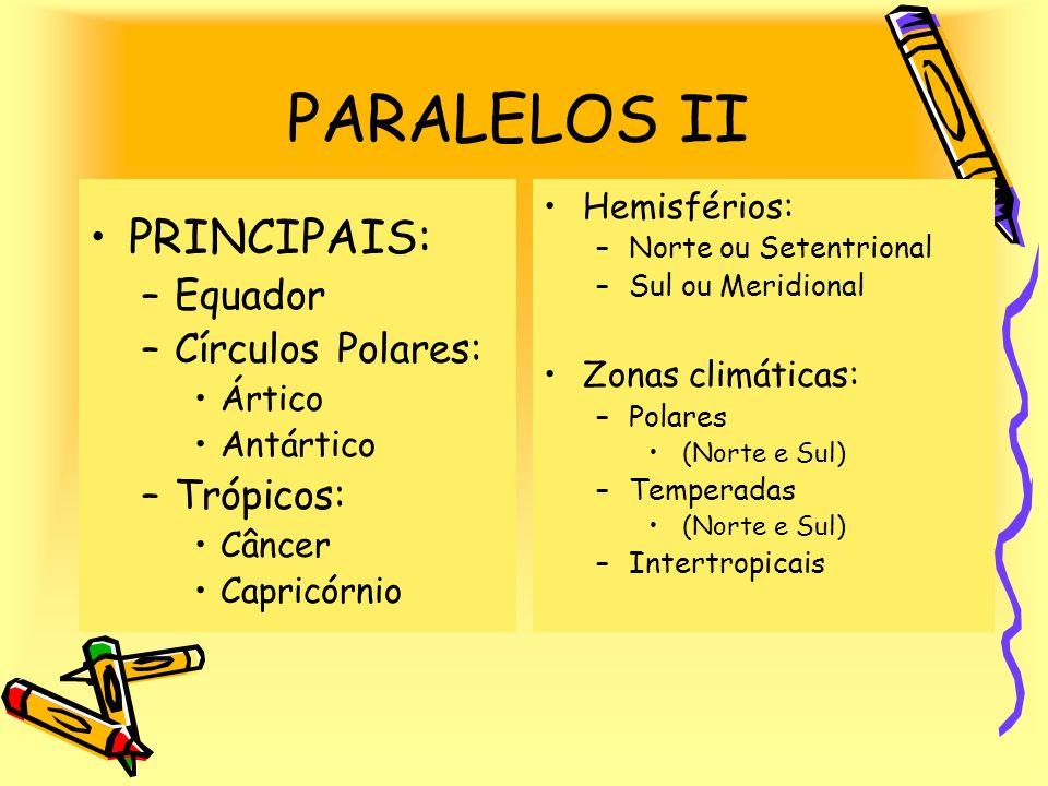 PARALELOS II PRINCIPAIS: Equador Círculos Polares: Trópicos: