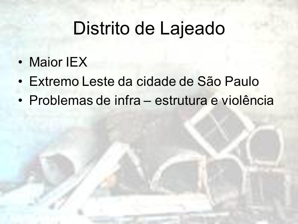 Distrito de Lajeado Maior IEX Extremo Leste da cidade de São Paulo
