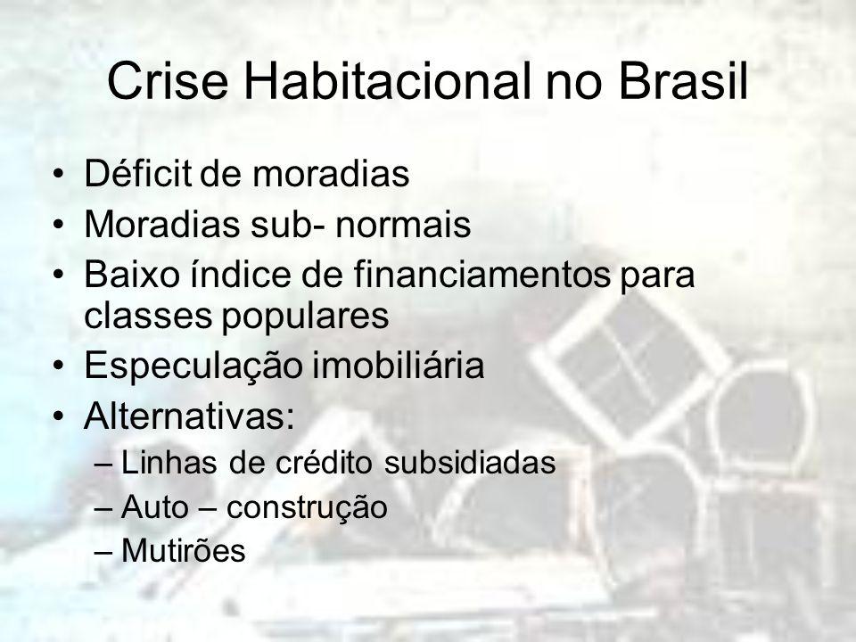 Crise Habitacional no Brasil