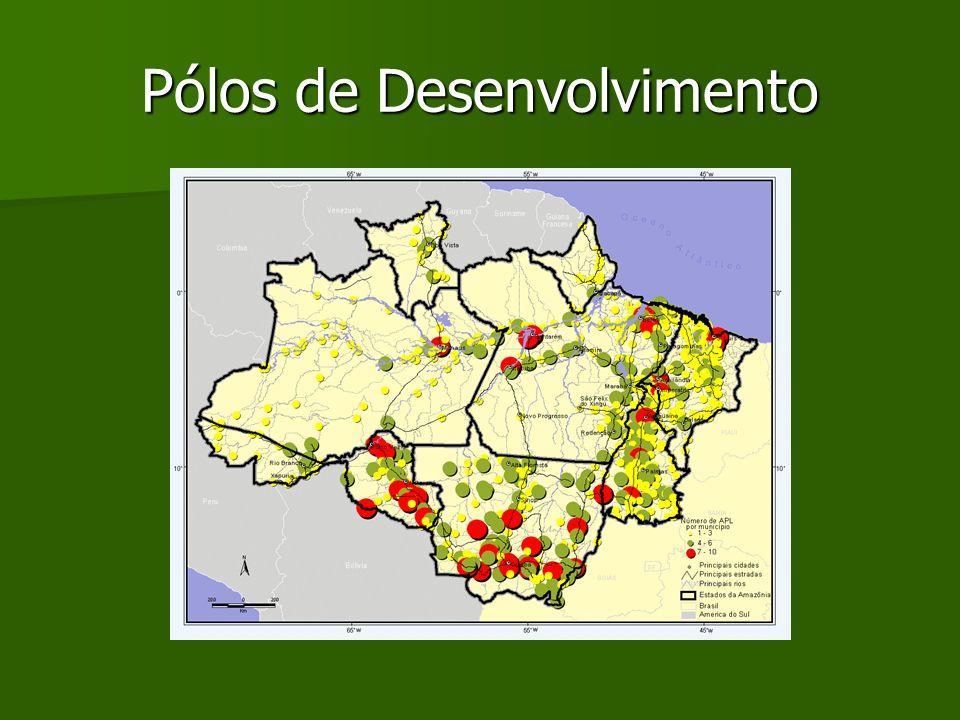 Pólos de Desenvolvimento