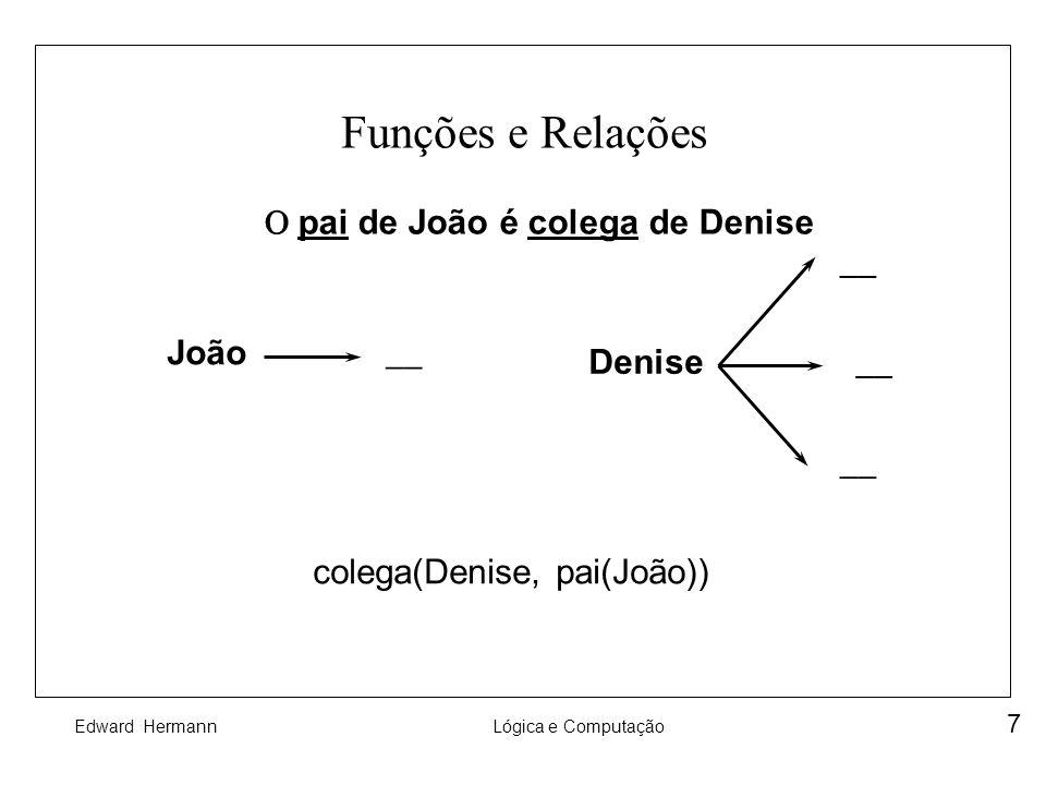 Funções e Relações O pai de João é colega de Denise __ __ __ João