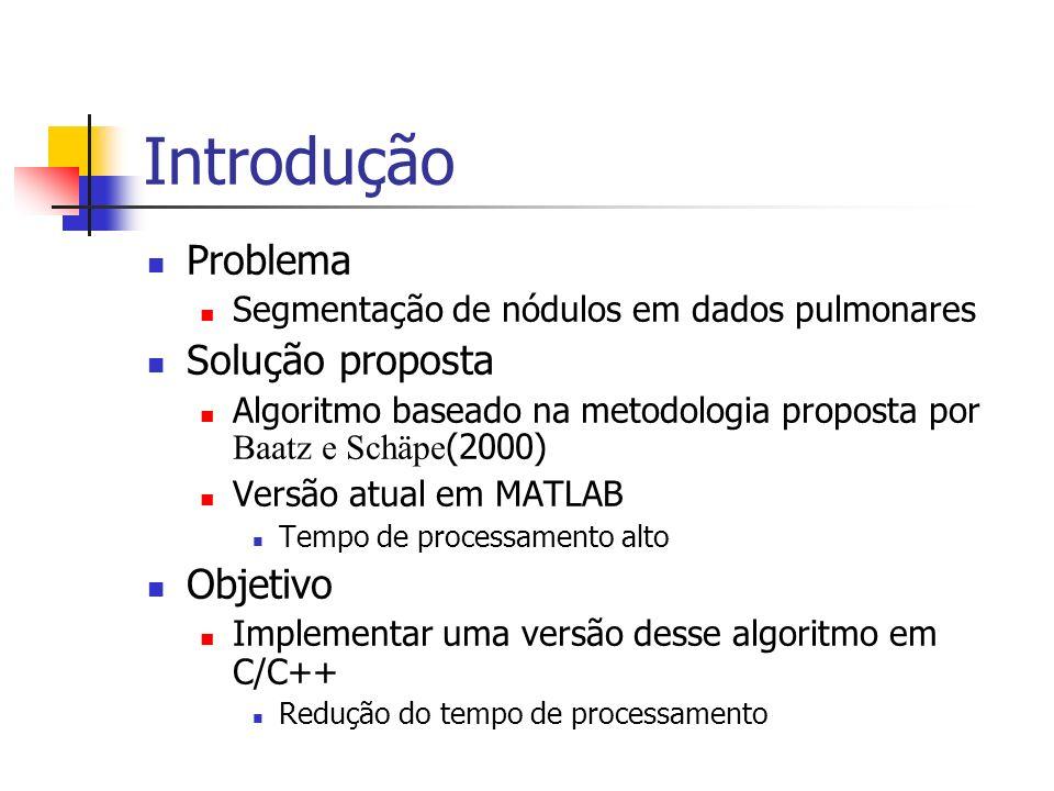 Introdução Problema Solução proposta Objetivo