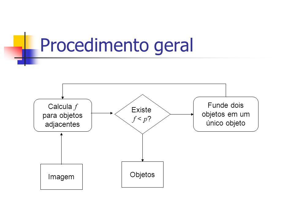 Procedimento geral Funde dois objetos em um único objeto Calcula f
