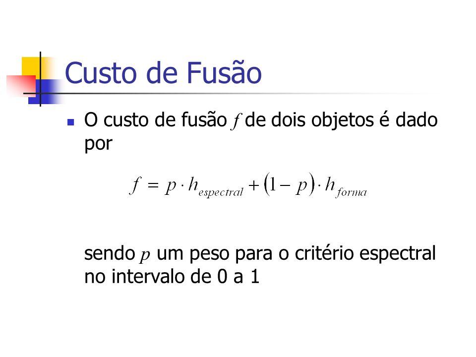 Custo de Fusão O custo de fusão f de dois objetos é dado por