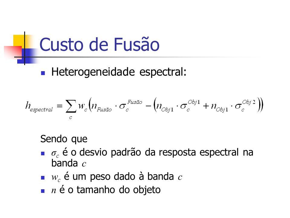 Custo de Fusão Heterogeneidade espectral: Sendo que