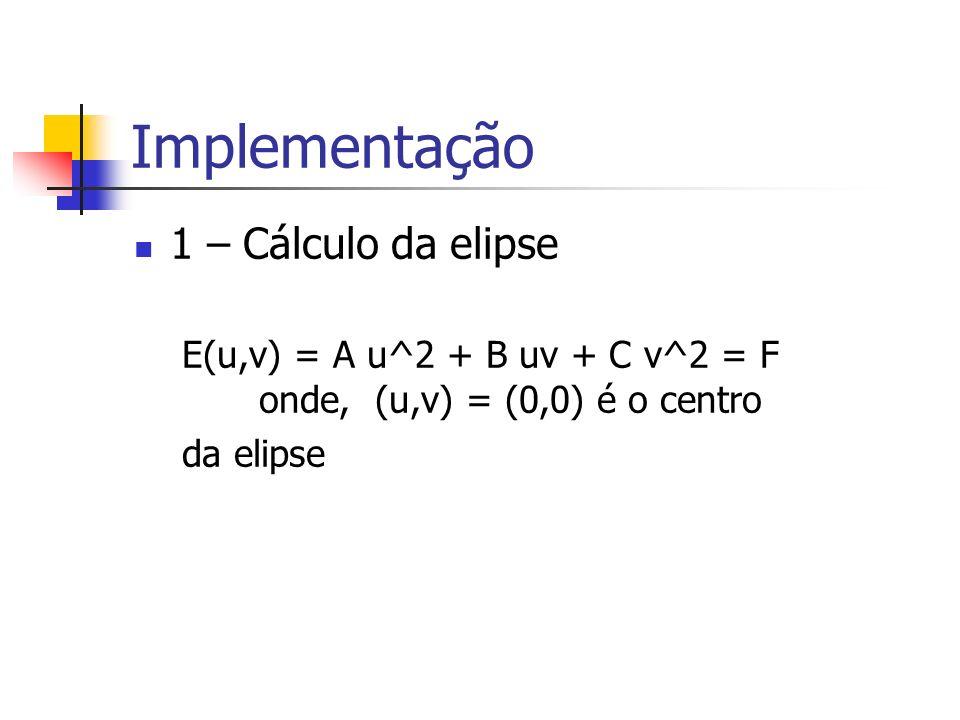 Implementação 1 – Cálculo da elipse