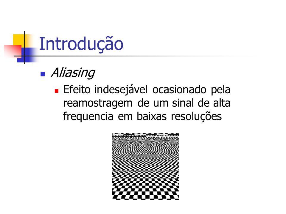 Introdução Aliasing.