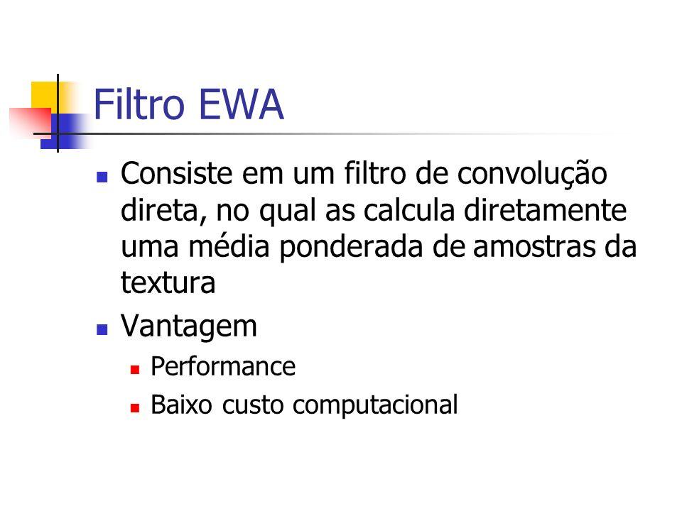 Filtro EWA Consiste em um filtro de convolução direta, no qual as calcula diretamente uma média ponderada de amostras da textura.