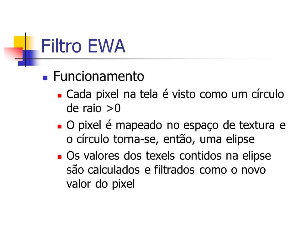 Filtro EWA Funcionamento
