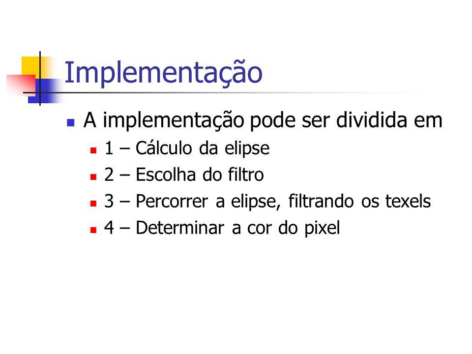 Implementação A implementação pode ser dividida em