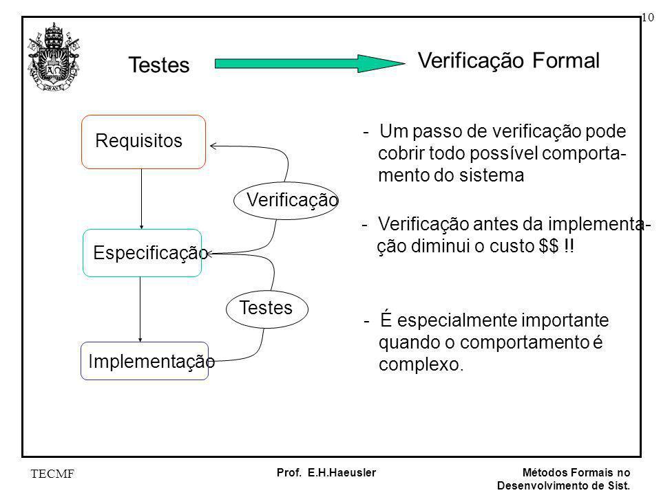 Verificação Formal Testes - Um passo de verificação pode Requisitos