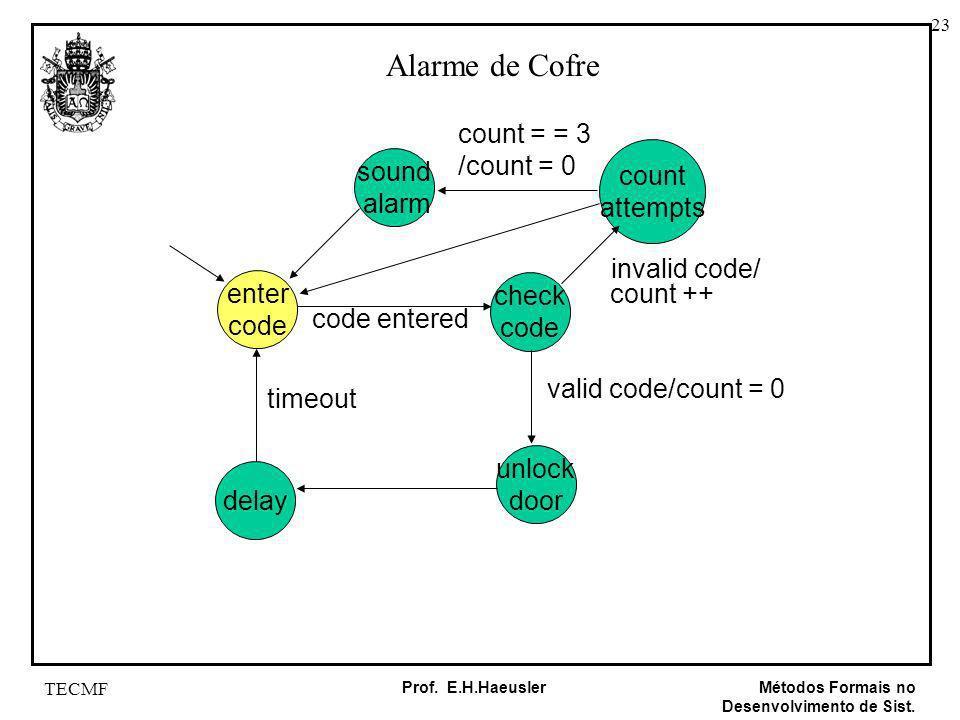 Alarme de Cofre count = = 3 /count = 0 sound count alarm attempts