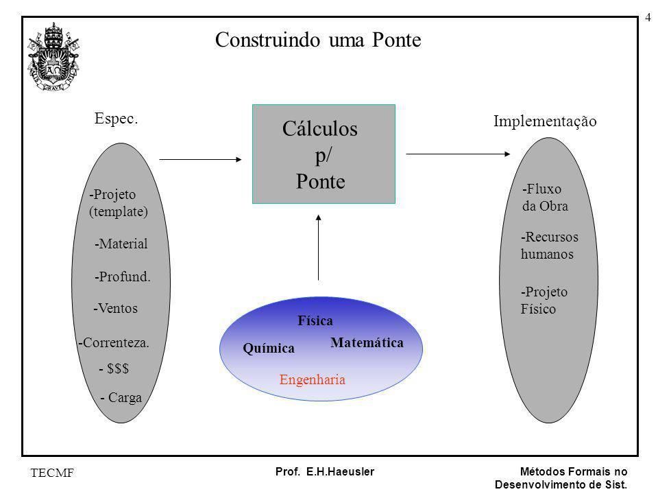 Construindo uma Ponte Cálculos p/ Ponte Espec. Implementação -Fluxo