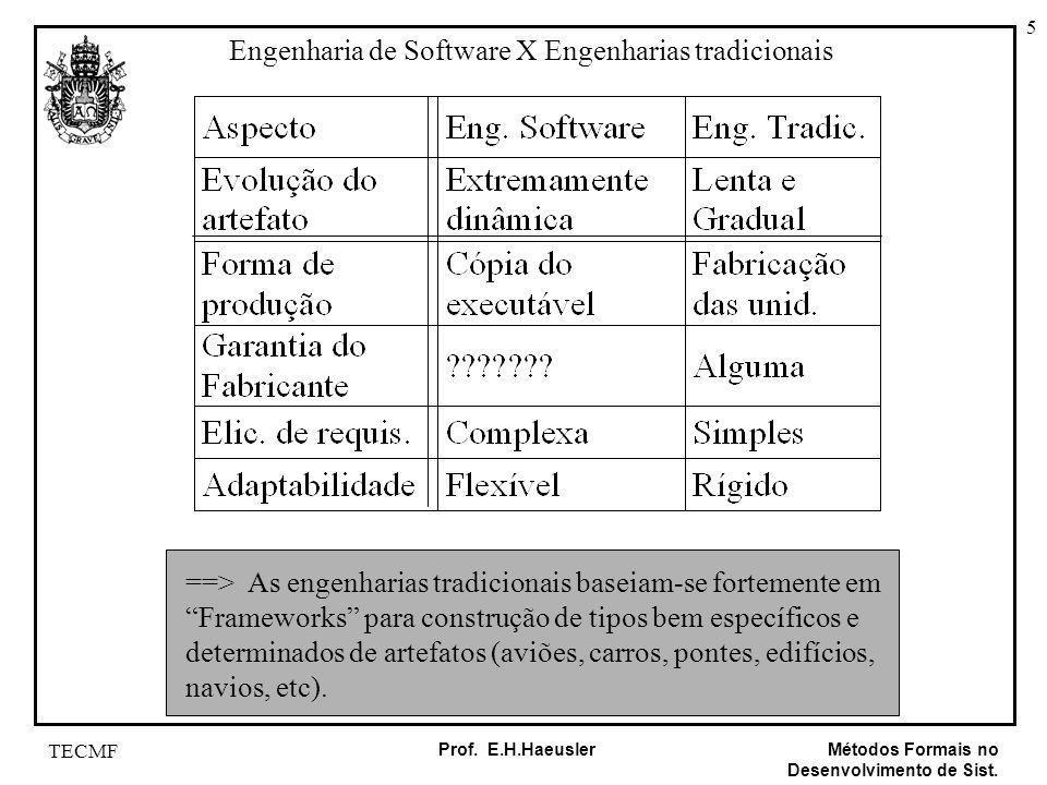 Engenharia de Software X Engenharias tradicionais