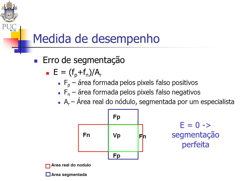 E = 0 -> segmentação perfeita