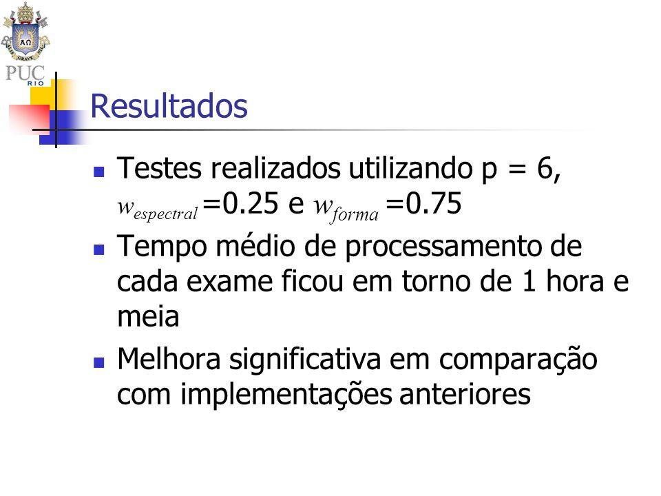 Resultados Testes realizados utilizando p = 6, wespectral =0.25 e wforma =0.75.