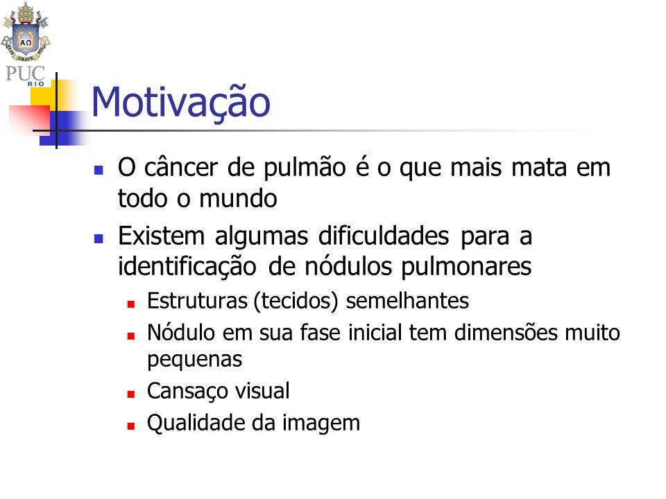 Motivação O câncer de pulmão é o que mais mata em todo o mundo