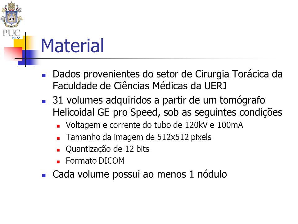 Material Dados provenientes do setor de Cirurgia Torácica da Faculdade de Ciências Médicas da UERJ.