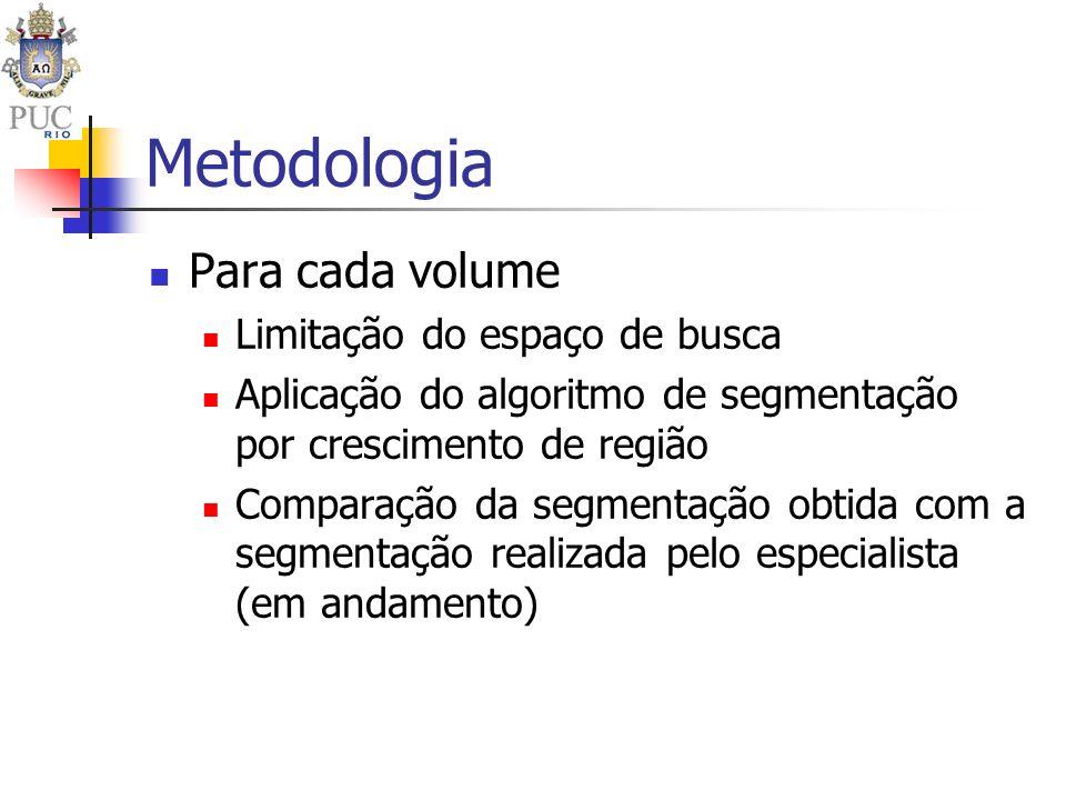 Metodologia Para cada volume Limitação do espaço de busca