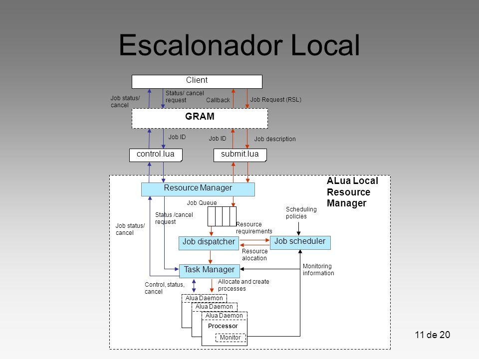 Escalonador Local GRAM ALua Local Resource Manager Client control.lua