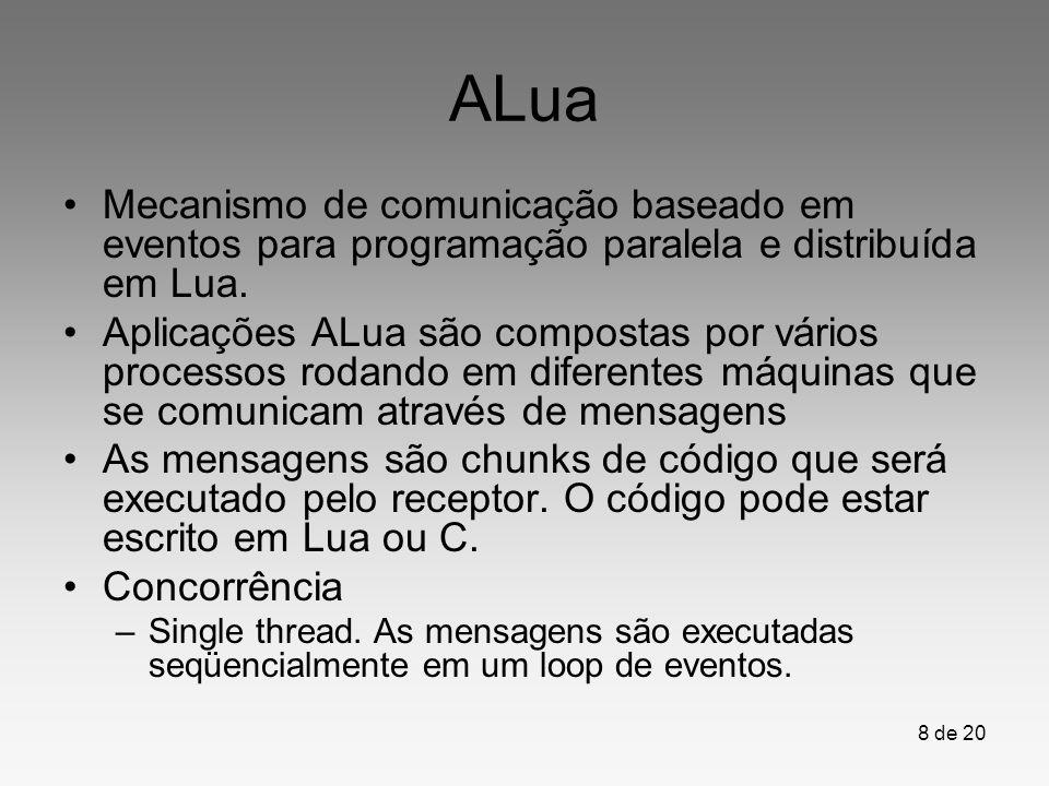 ALua Mecanismo de comunicação baseado em eventos para programação paralela e distribuída em Lua.