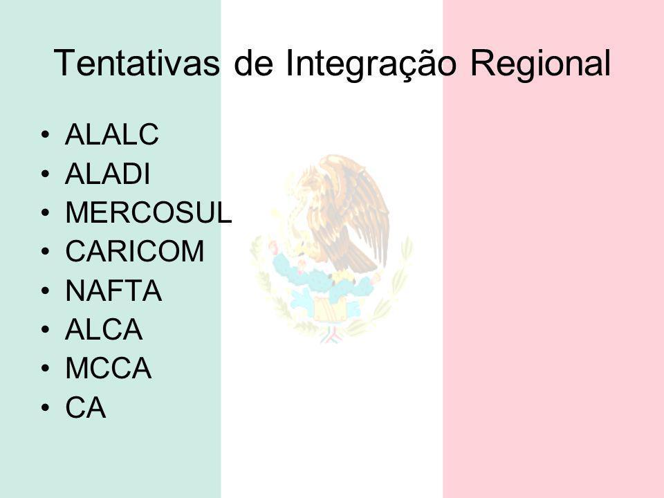 Tentativas de Integração Regional