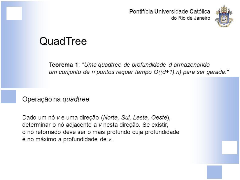 QuadTree Operação na quadtree